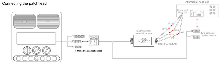 Как подключить адаптер