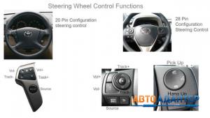 Connects2 CTSTY00C универсальный адаптер кнопок на руле Toyota