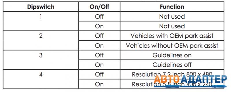 Как подключить камеру заднего вида на Mercedes с заводской магнитолой NTG4.5 COMAND
